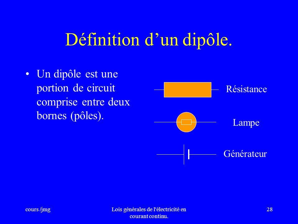 cours /jmgLois générales de l'électricité en courant continu. 27 Dipôles. Définition. Caractéristiques dun dipôle.