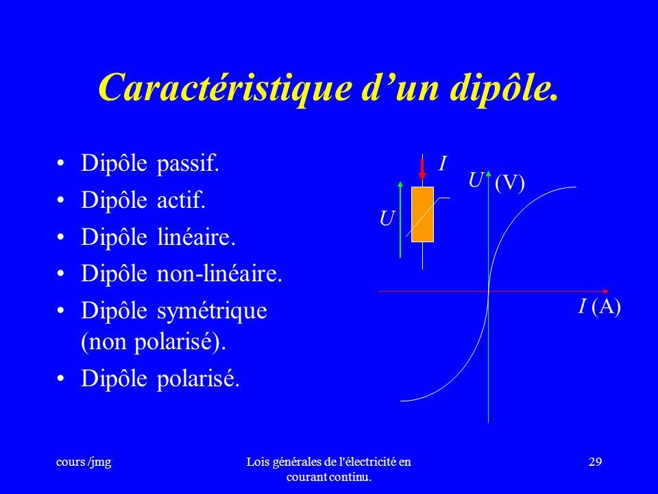cours /jmgLois générales de l'électricité en courant continu. 28 Définition dun dipôle. Un dipôle est une portion de circuit comprise entre deux borne