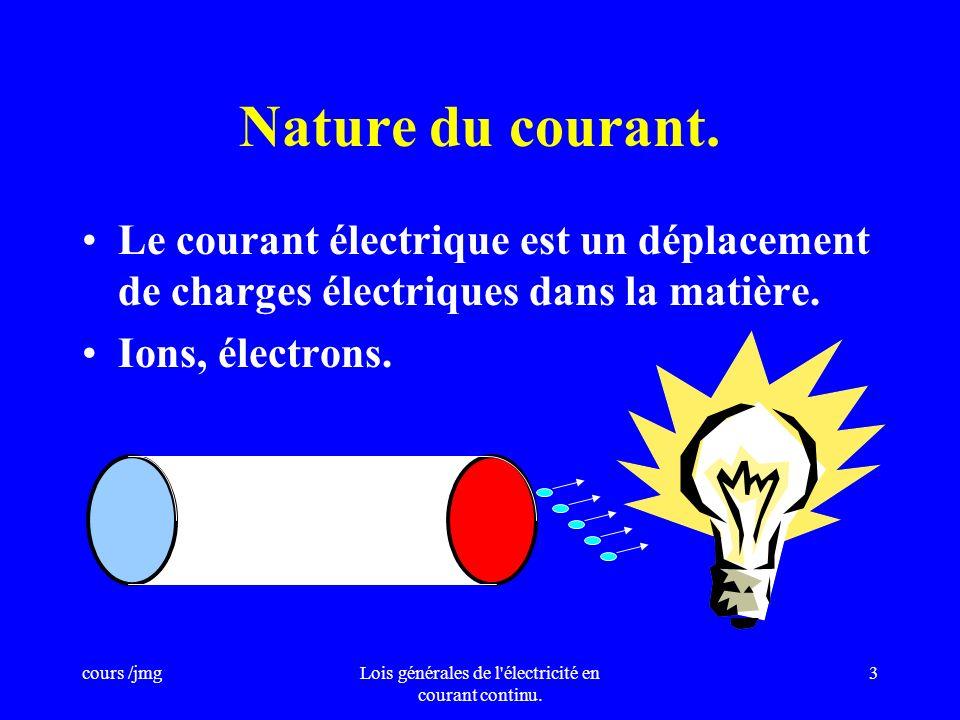cours /jmgLois générales de l'électricité en courant continu. 2 Courant électrique. Nature du courant. Intensité du courant. Représentation de lintens
