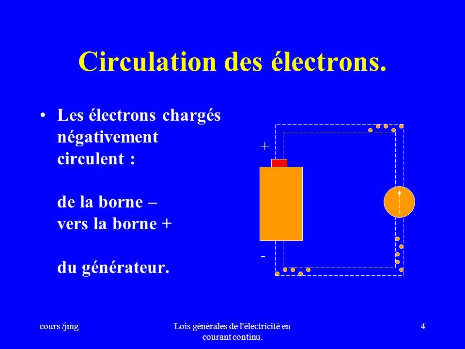 cours /jmgLois générales de l'électricité en courant continu. 3 Nature du courant. Le courant électrique est un déplacement de charges électriques dan