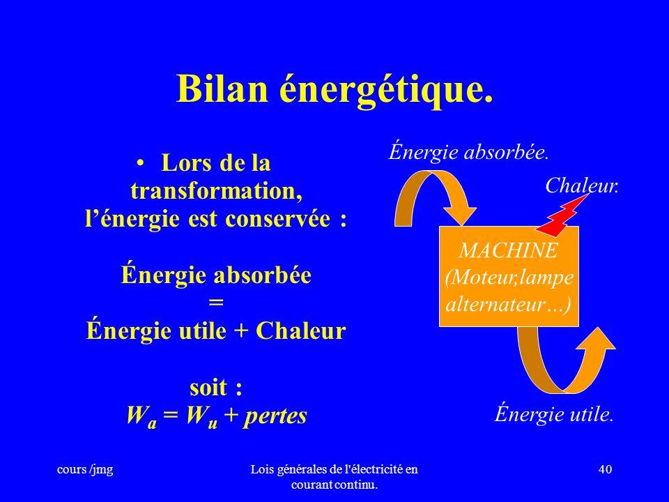 cours /jmgLois générales de l'électricité en courant continu. 39 RENDEMENT Un récepteur électrique ou machine, absorbe de lénergie électrique et la re