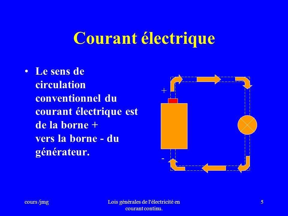 cours /jmgLois générales de l'électricité en courant continu. 4 Circulation des électrons. Les électrons chargés négativement circulent : de la borne