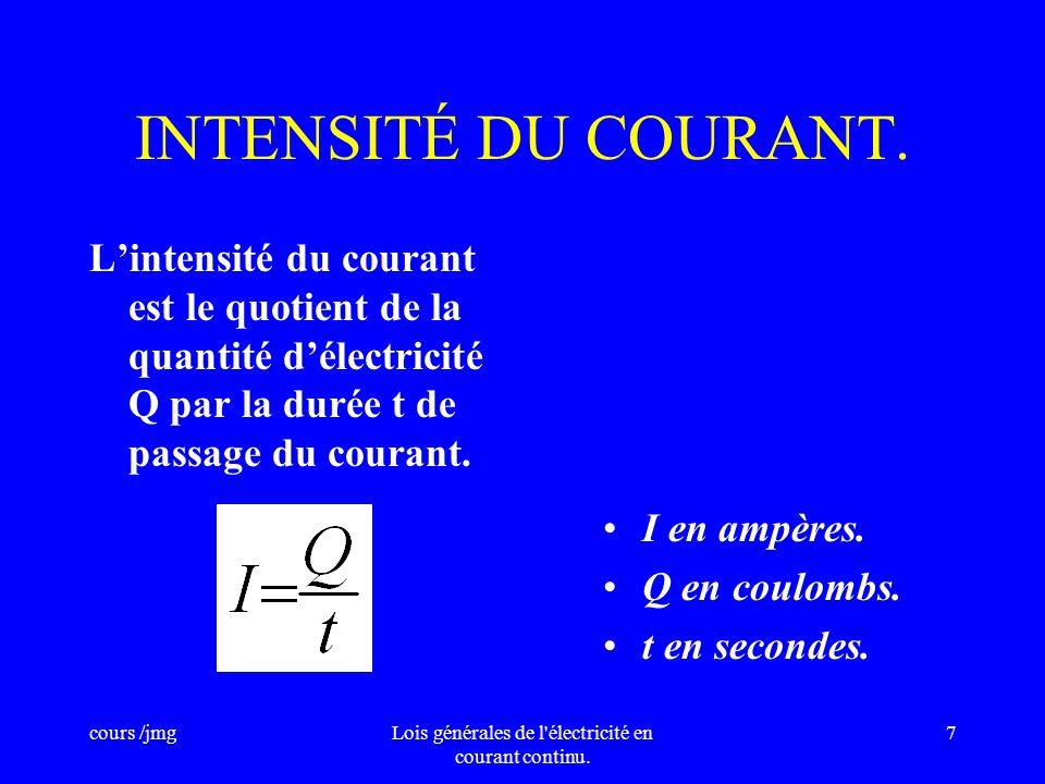 cours /jmgLois générales de l'électricité en courant continu. 6 Quantité délectricité Lunité de charge électrique est le COULOMB (C). La charge dun él