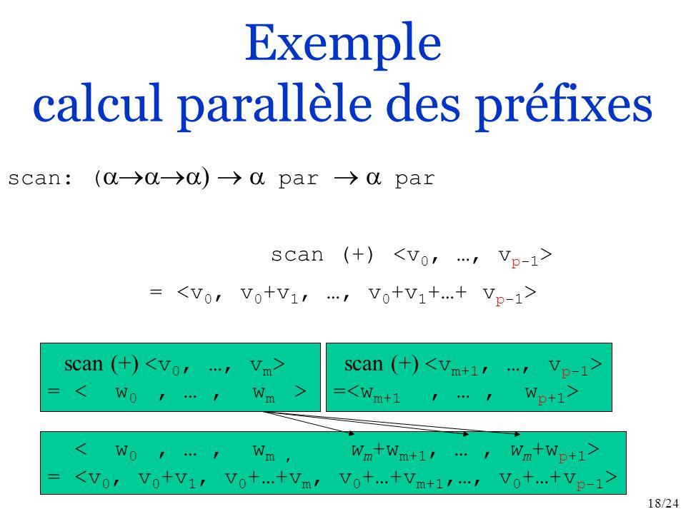 18/24 Exemple calcul parallèle des préfixes scan: ( par par scan (+) = scan (+) = scan (+) = =