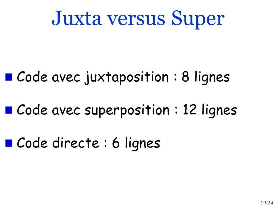 19/24 Juxta versus Super Code avec juxtaposition : 8 lignes Code avec superposition : 12 lignes Code directe : 6 lignes
