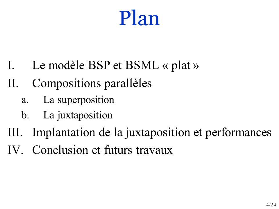4/24 Plan I.Le modèle BSP et BSML « plat » II.Compositions parallèles a.La superposition b.La juxtaposition III.Implantation de la juxtaposition et performances IV.Conclusion et futurs travaux