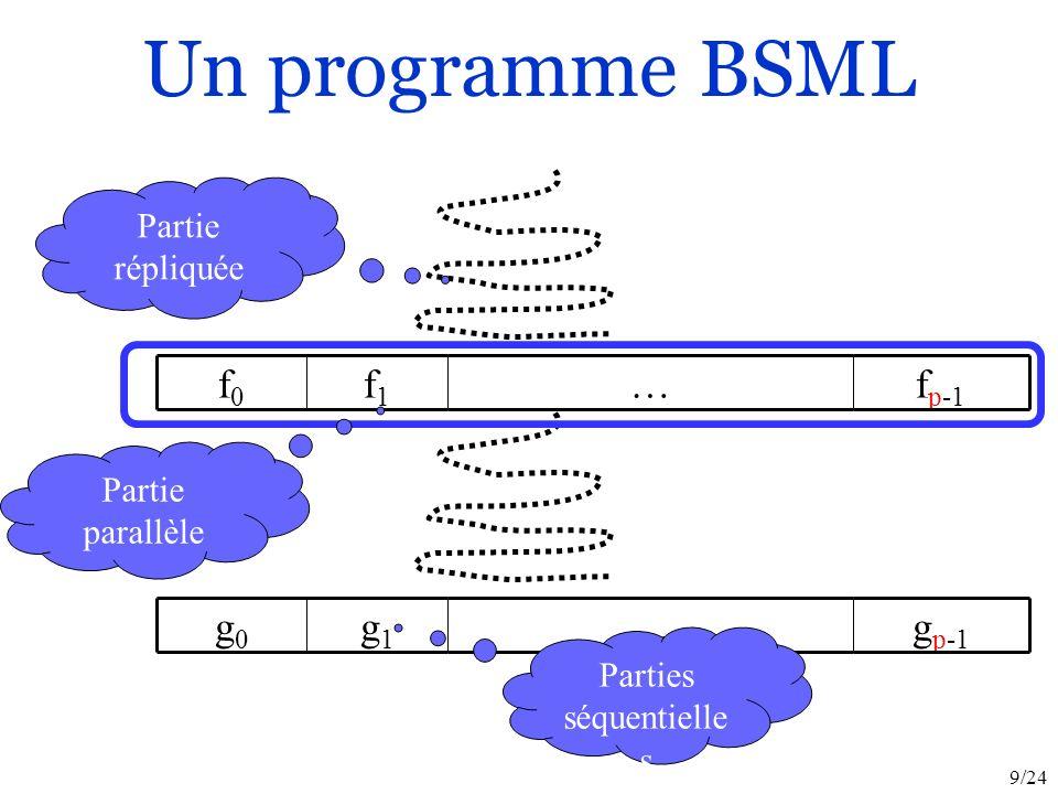 9/24 f p-1 …f1f1 f0f0 g p-1 …g1g1 g0g0 Partie parallèle Parties séquentielle s Partie répliquée Un programme BSML