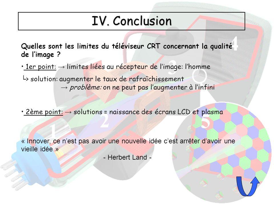 IV. Conclusion Quelles sont les limites du téléviseur CRT concernant la qualité de limage ? 1er point: limites liées au récepteur de limage: lhomme >