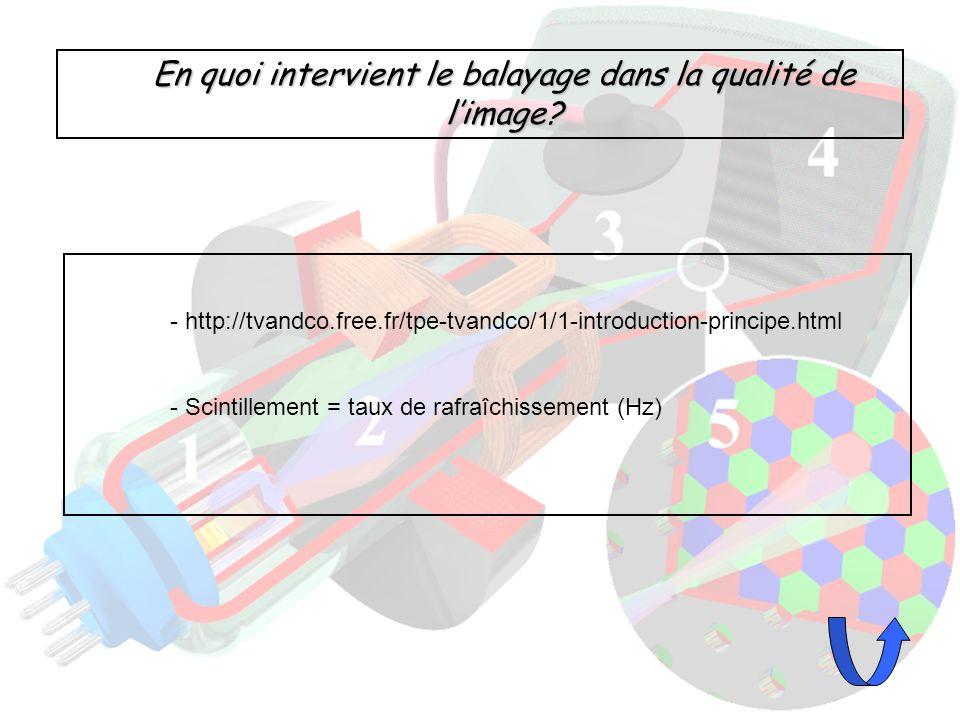 En quoi intervient le balayage dans la qualité de limage? - http://tvandco.free.fr/tpe-tvandco/1/1-introduction-principe.html - Scintillement = taux d