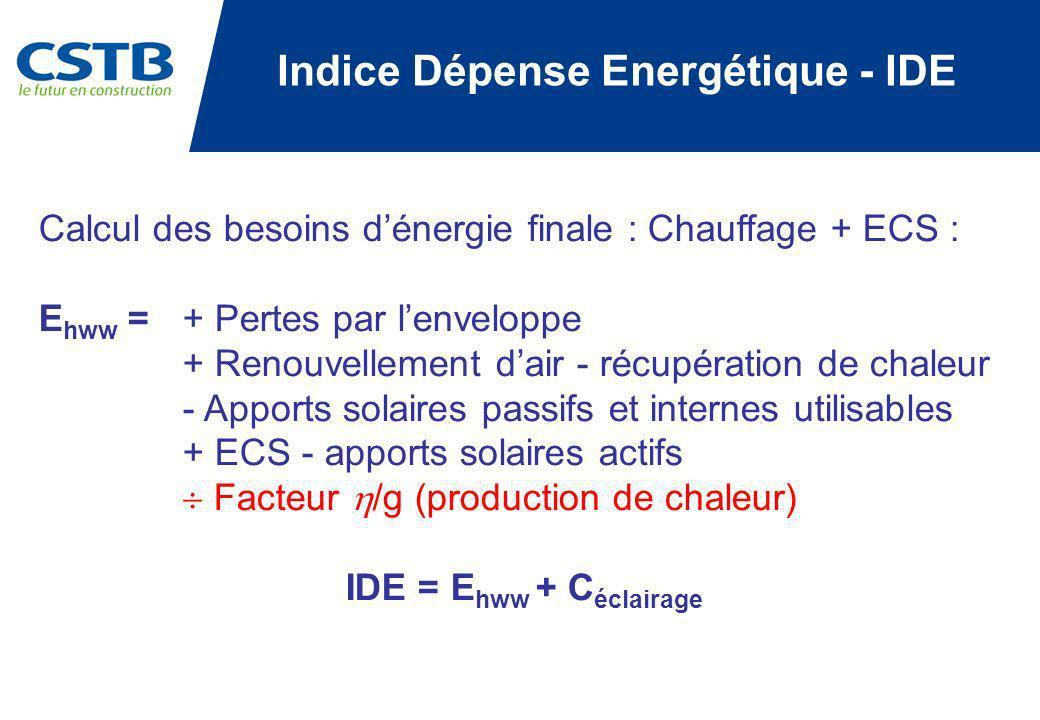 Calcul des besoins dénergie finale : Chauffage + ECS : E hww =+ Pertes par lenveloppe + Renouvellement dair - récupération de chaleur - Apports solair