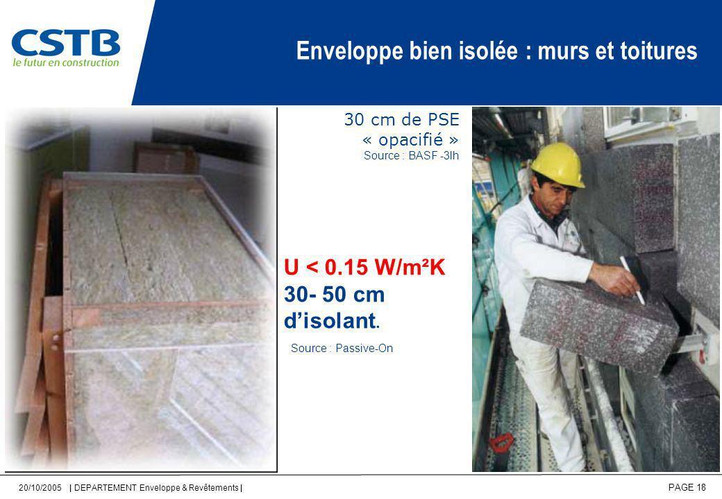 20/10/2005 | DEPARTEMENT Enveloppe & Revêtements | PAGE 18 U < 0.15 W/m²K 30- 50 cm disolant. Enveloppe bien isolée : murs et toitures 30 cm de PSE «
