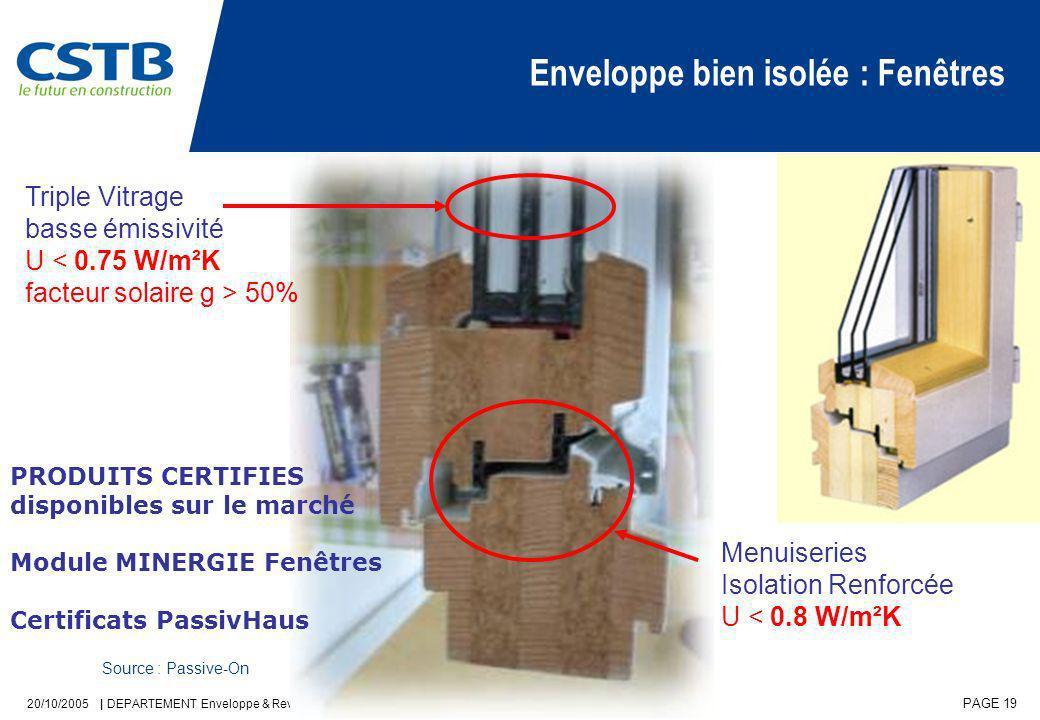 20/10/2005 | DEPARTEMENT Enveloppe & Revêtements | PAGE 19 Menuiseries Isolation Renforcée U < 0.8 W/m²K Triple Vitrage basse émissivité U < 0.75 W/m²