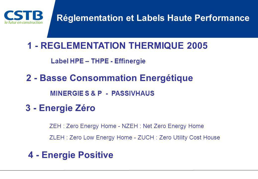 Réglementation et Labels Haute Performance 2 - Basse Consommation Energétique MINERGIE S & P - PASSIVHAUS 3 - Energie Zéro ZEH : Zero Energy Home - NZ