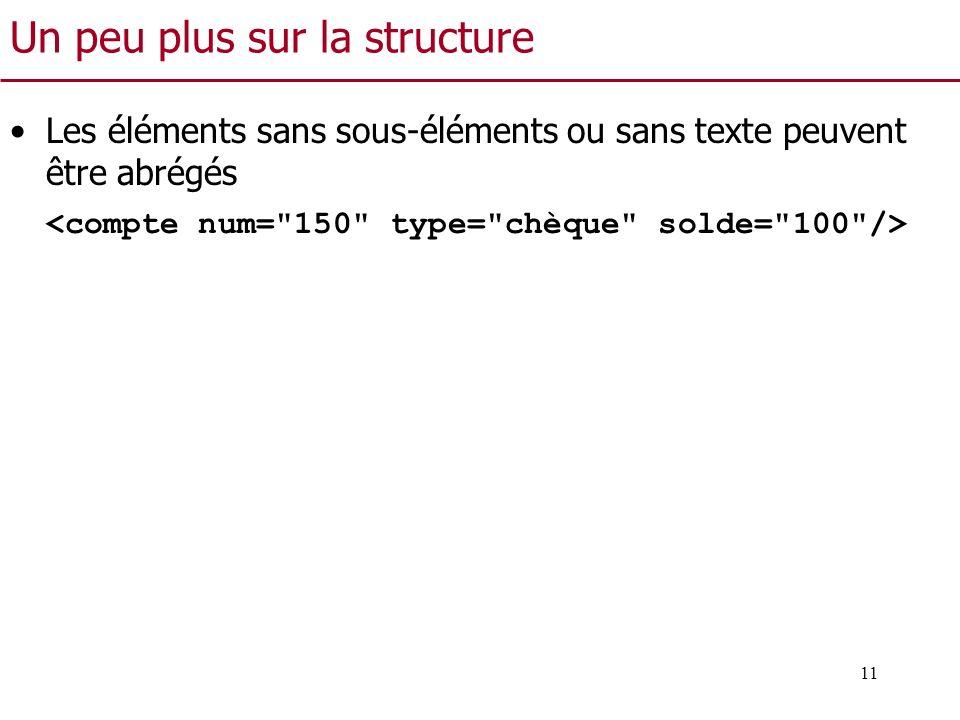 11 Un peu plus sur la structure Les éléments sans sous-éléments ou sans texte peuvent être abrégés