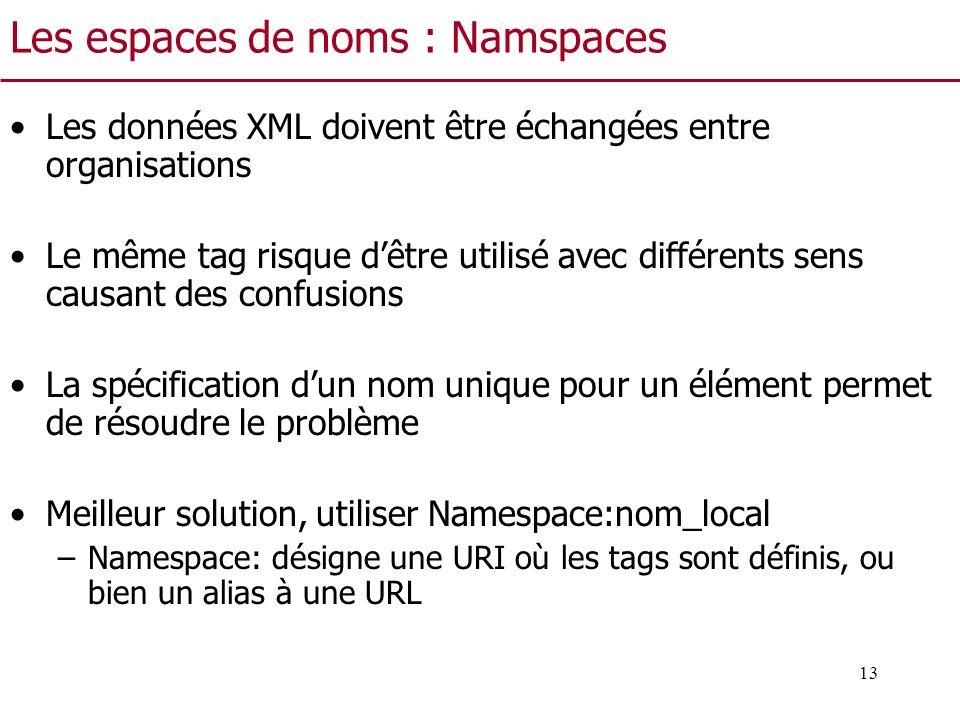 13 Les espaces de noms : Namspaces Les données XML doivent être échangées entre organisations Le même tag risque dêtre utilisé avec différents sens ca