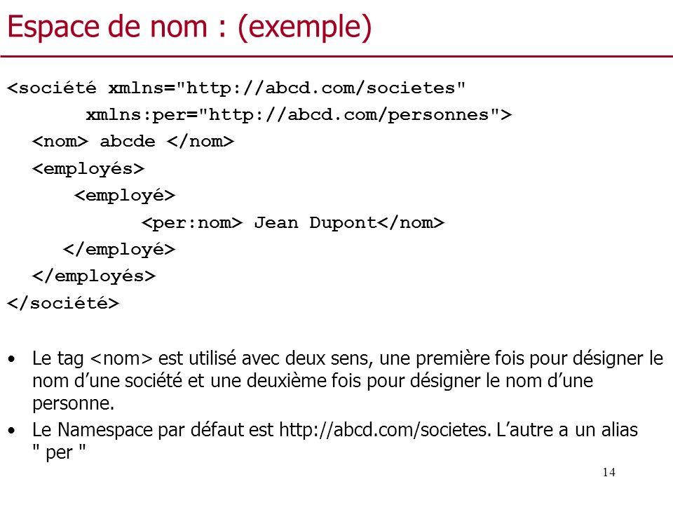 14 Espace de nom : (exemple) <société xmlns=