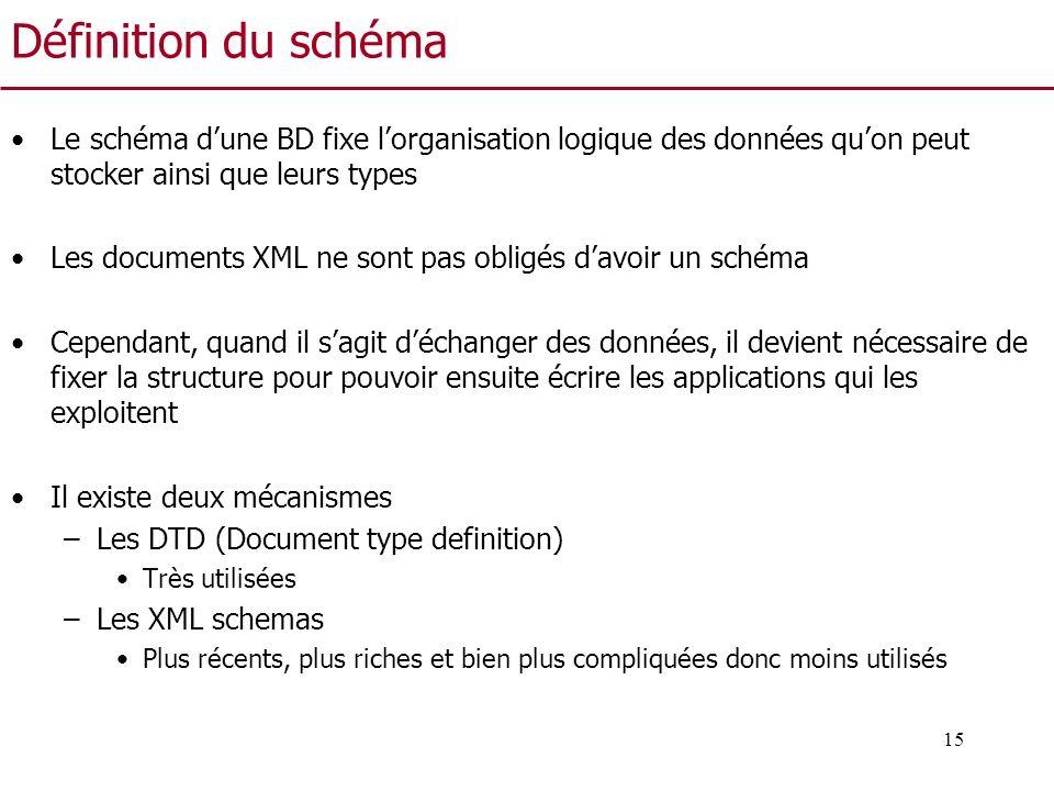 15 Définition du schéma Le schéma dune BD fixe lorganisation logique des données quon peut stocker ainsi que leurs types Les documents XML ne sont pas