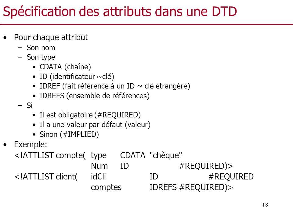 18 Spécification des attributs dans une DTD Pour chaque attribut –Son nom –Son type CDATA (chaîne) ID (identificateur ~clé) IDREF (fait référence à un
