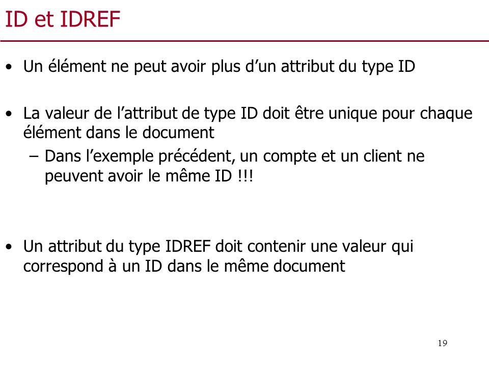 19 ID et IDREF Un élément ne peut avoir plus dun attribut du type ID La valeur de lattribut de type ID doit être unique pour chaque élément dans le do