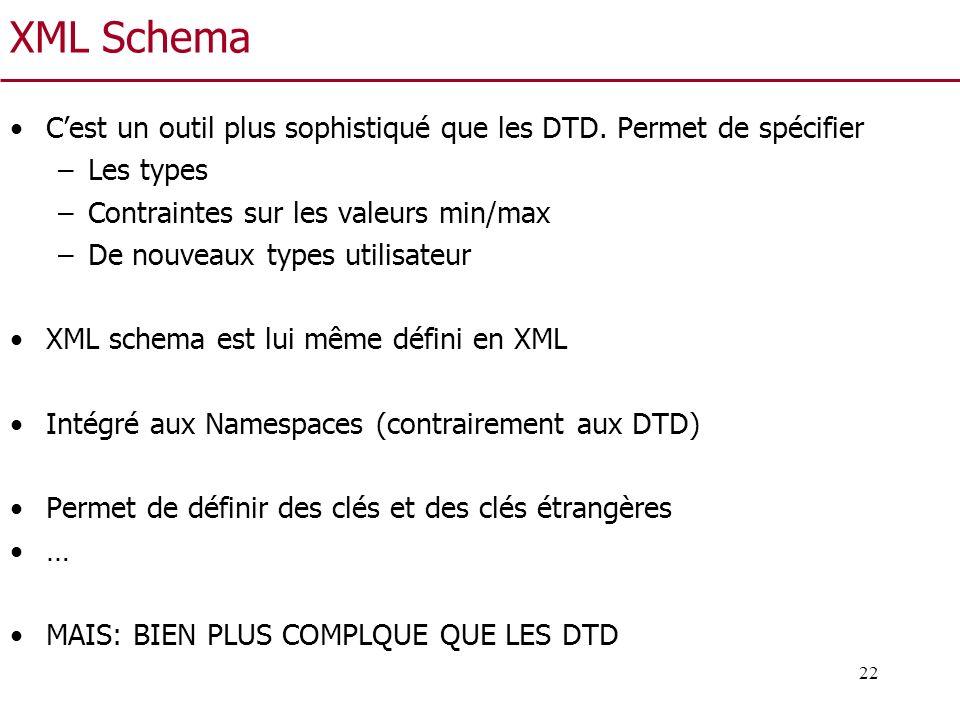 22 XML Schema Cest un outil plus sophistiqué que les DTD. Permet de spécifier –Les types –Contraintes sur les valeurs min/max –De nouveaux types utili