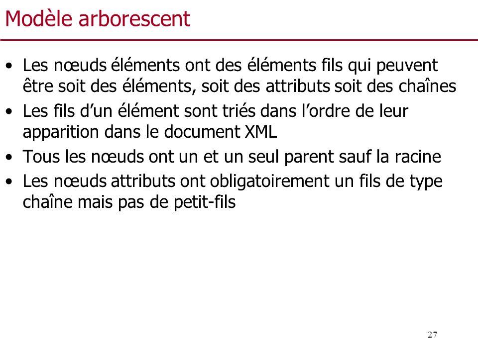 27 Modèle arborescent Les nœuds éléments ont des éléments fils qui peuvent être soit des éléments, soit des attributs soit des chaînes Les fils dun él