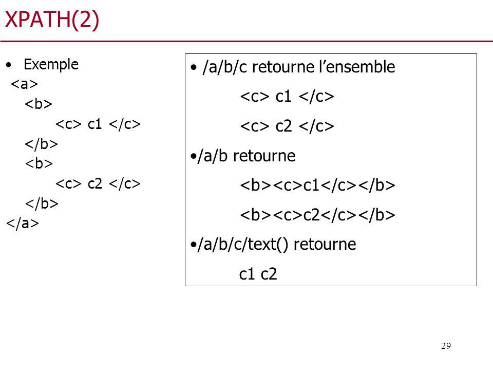 29 XPATH(2) Exemple c1 c2 /a/b/c retourne lensemble c1 c2 /a/b retourne c1 c2 /a/b/c/text() retourne c1 c2