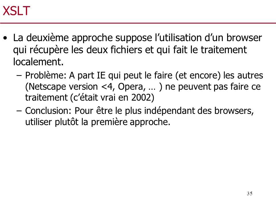 35 XSLT La deuxième approche suppose lutilisation dun browser qui récupère les deux fichiers et qui fait le traitement localement. –Problème: A part I