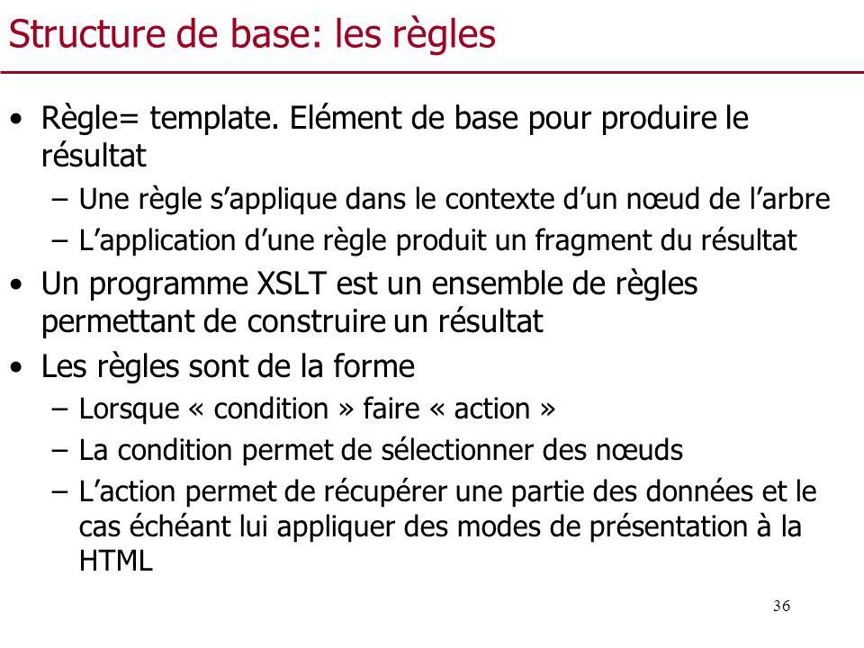36 Structure de base: les règles Règle= template. Elément de base pour produire le résultat –Une règle sapplique dans le contexte dun nœud de larbre –