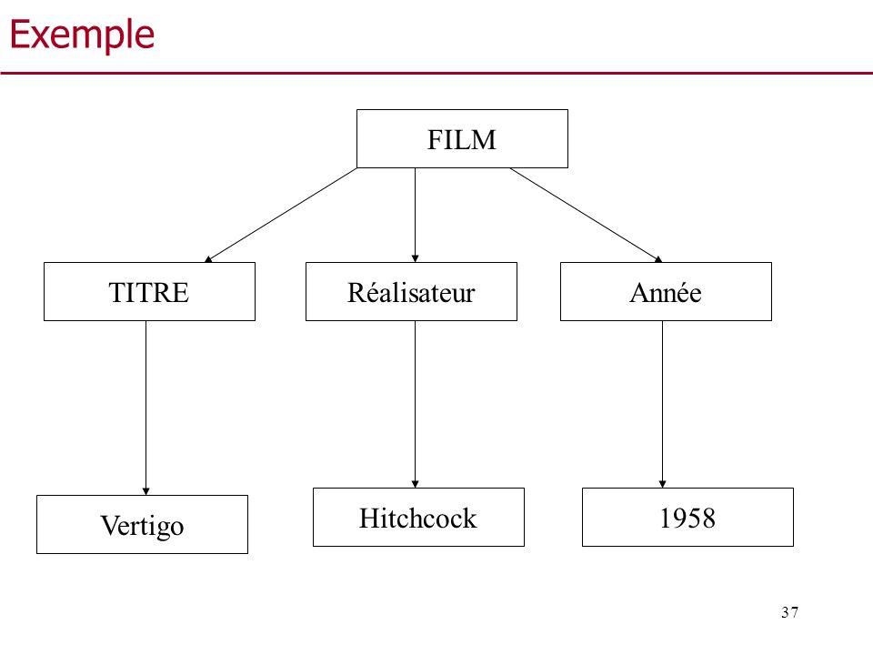 37 Exemple FILM AnnéeRéalisateurTITRE 1958Hitchcock Vertigo