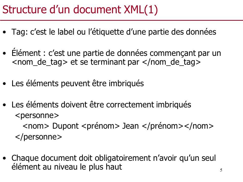 16 Les DTD Elles spécifient –Quels éléments peuvent apparaître dans le document –Quels attributs peuvent/doivent apparaître dans le document –Quels sous-éléments peuvent/doivent apparaître dans le document Les DTD ne contraignent pas le type de données –Tout est chaîne de caractères Syntaxe –