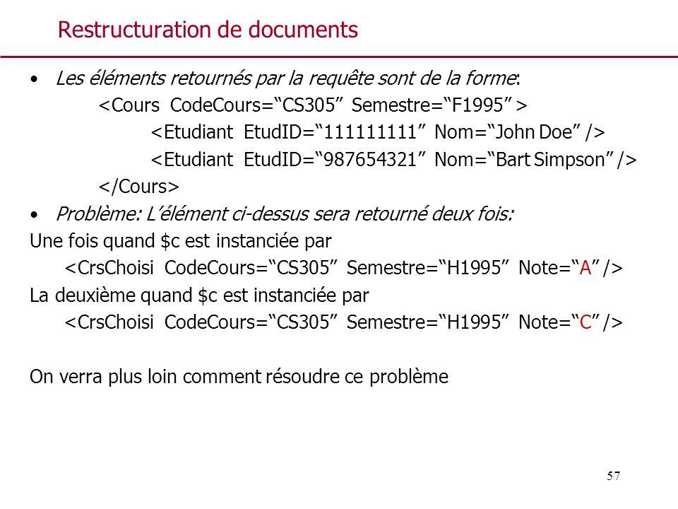 57 Restructuration de documents Les éléments retournés par la requête sont de la forme: Problème: Lélément ci-dessus sera retourné deux fois: Une fois