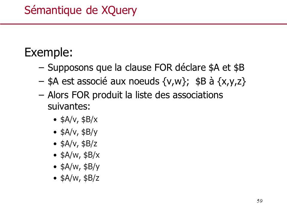 59 Sémantique de XQuery Exemple: –Supposons que la clause FOR déclare $A et $B –$A est associé aux noeuds {v,w}; $B à {x,y,z} –Alors FOR produit la li