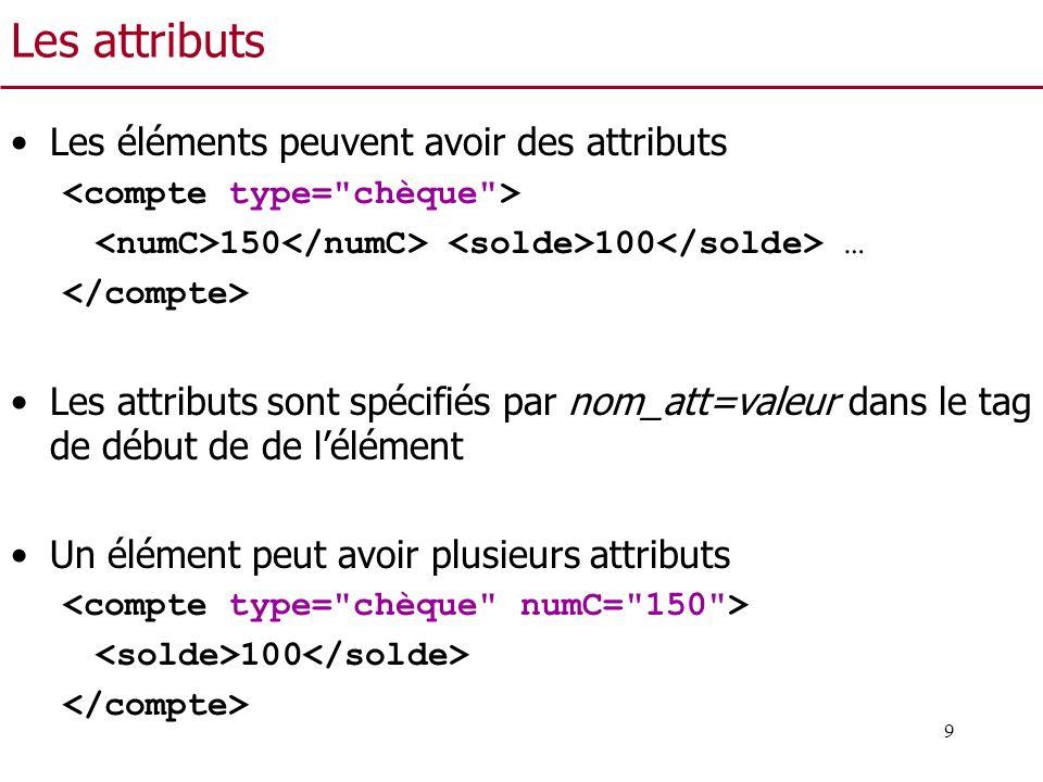 9 Les attributs Les éléments peuvent avoir des attributs 150 100 … Les attributs sont spécifiés par nom_att=valeur dans le tag de début de de lélément
