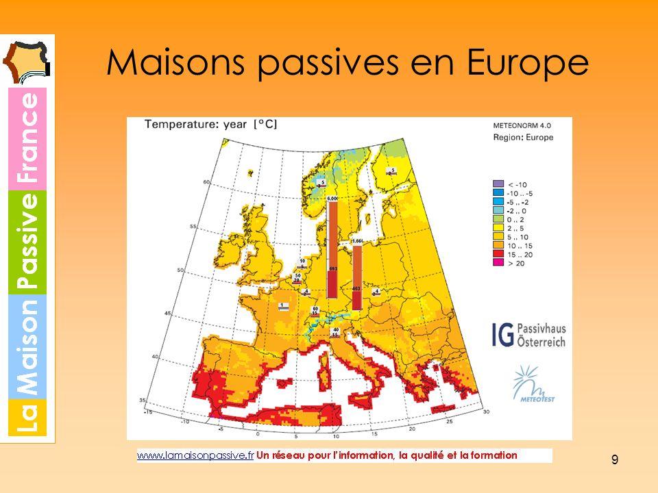 9 Maisons passives en Europe