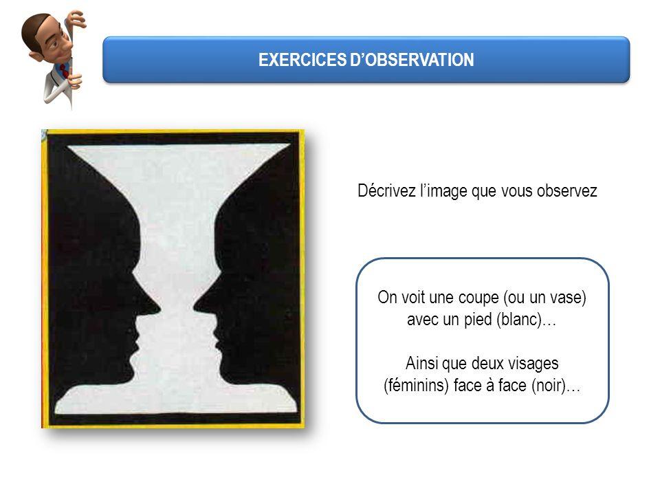 Décrivez limage que vous observez On voit une coupe (ou un vase) avec un pied (blanc)… Ainsi que deux visages (féminins) face à face (noir)… EXERCICES