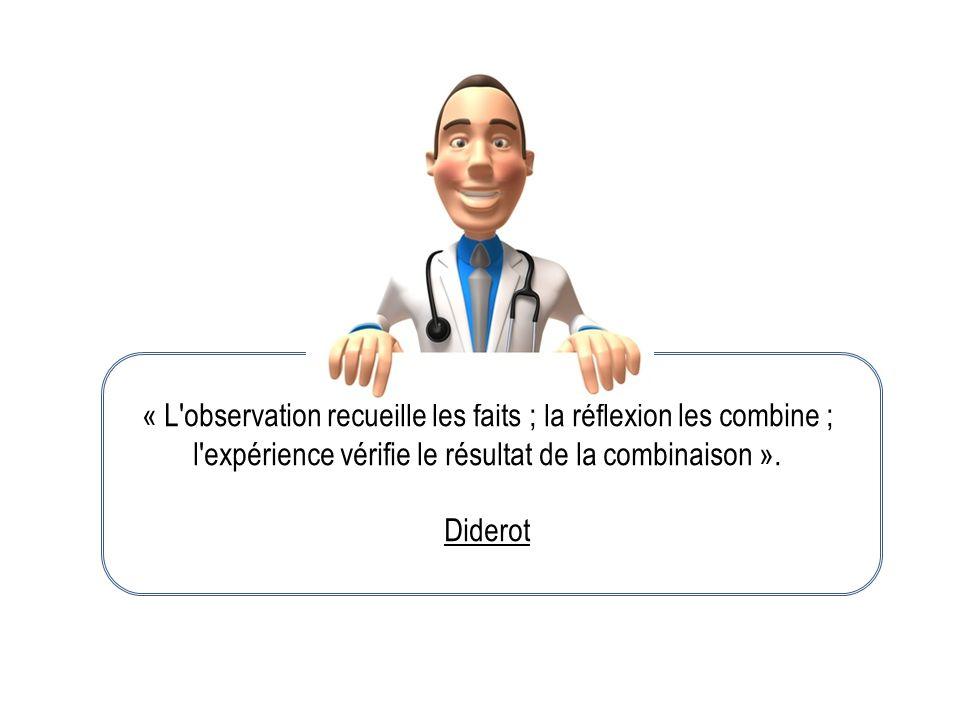 « L'observation recueille les faits ; la réflexion les combine ; l'expérience vérifie le résultat de la combinaison ». Diderot