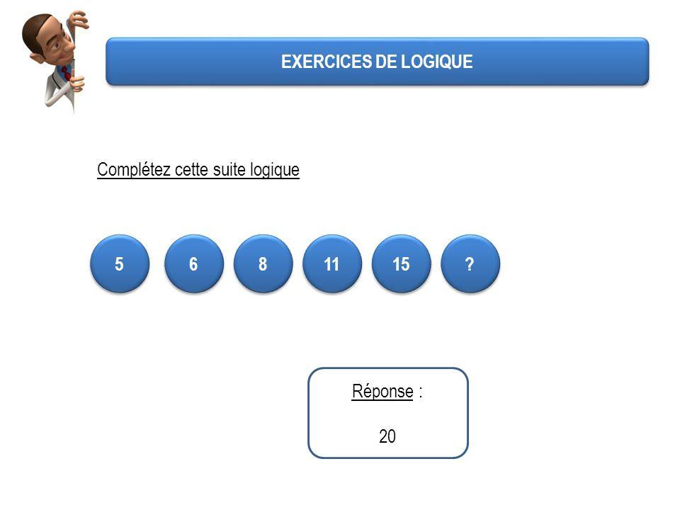 Réponse : 20 Complétez cette suite logique 5 5 6 6 8 8 11 15 ? ? EXERCICES DE LOGIQUE