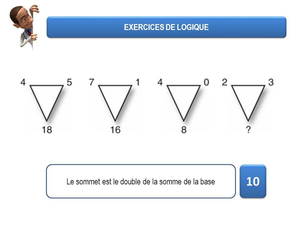 EXERCICES DE LOGIQUE Le sommet est le double de la somme de la base 10
