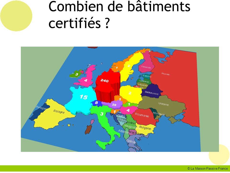 © La Maison Passive France Combien de bâtiments certifiés ?