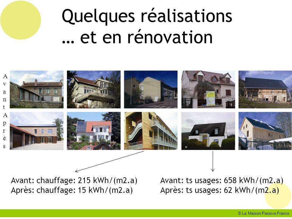 © La Maison Passive France Quelques réalisations … et en rénovation AvantAprèsAvantAprès Avant: chauffage: 215 kWh/(m2.a) Après: chauffage: 15 kWh/(m2