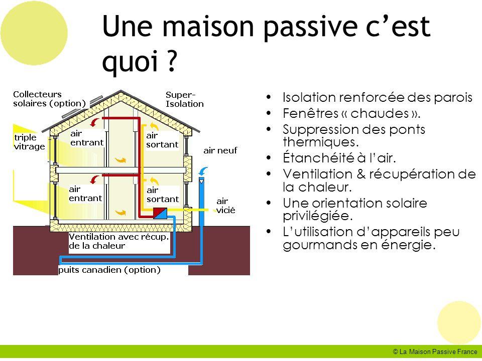 © La Maison Passive France Une maison passive cest quoi ? Isolation renforcée des parois Fenêtres « chaudes ». Suppression des ponts thermiques. Étanc