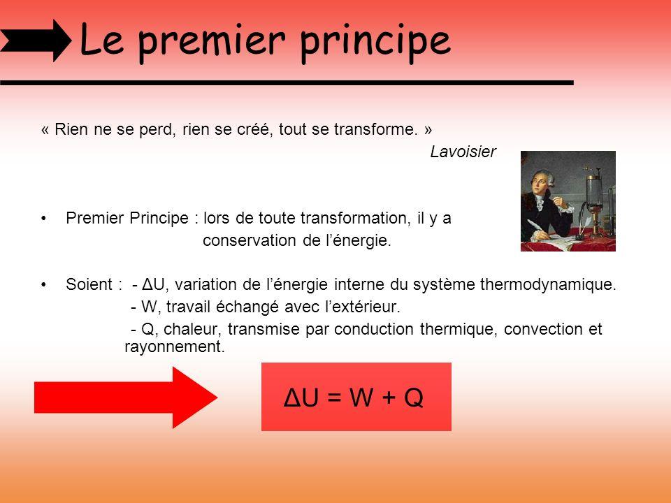 Le premier principe « Rien ne se perd, rien se créé, tout se transforme. » Lavoisier Premier Principe : lors de toute transformation, il y a conservat