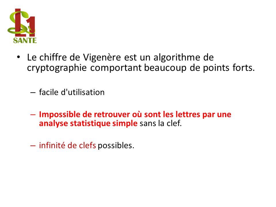 Le chiffre de Vigenère est un algorithme de cryptographie comportant beaucoup de points forts. – facile d'utilisation – Impossible de retrouver où son