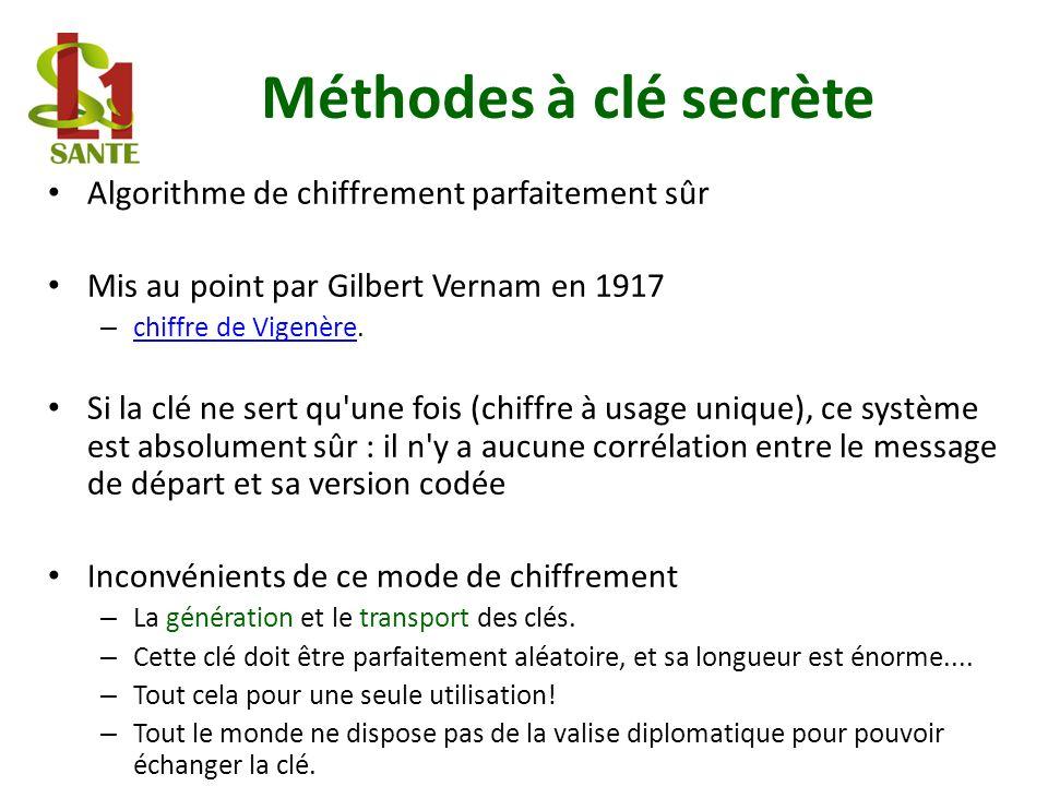 Méthodes à clé secrète Algorithme de chiffrement parfaitement sûr Mis au point par Gilbert Vernam en 1917 – chiffre de Vigenère. chiffre de Vigenère S