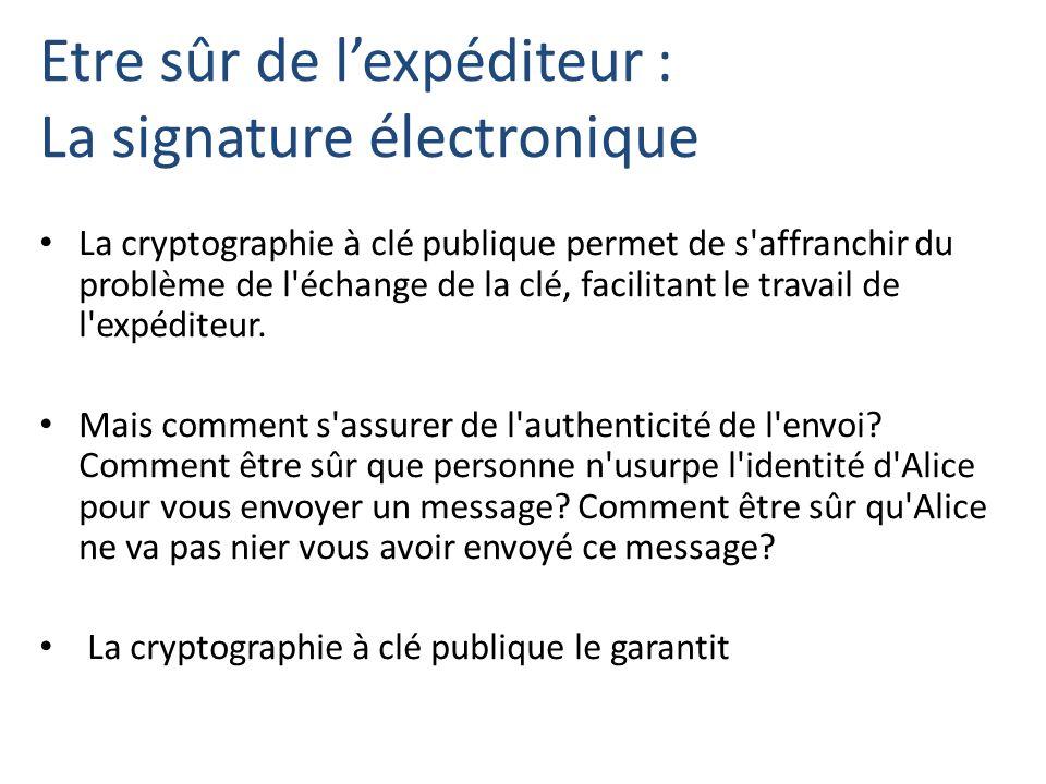 Etre sûr de lexpéditeur : La signature électronique La cryptographie à clé publique permet de s'affranchir du problème de l'échange de la clé, facilit