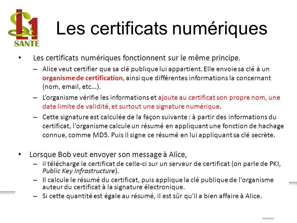 Les certificats numériques Les certificats numériques fonctionnent sur le même principe. – Alice veut certifier que sa clé publique lui appartient. El