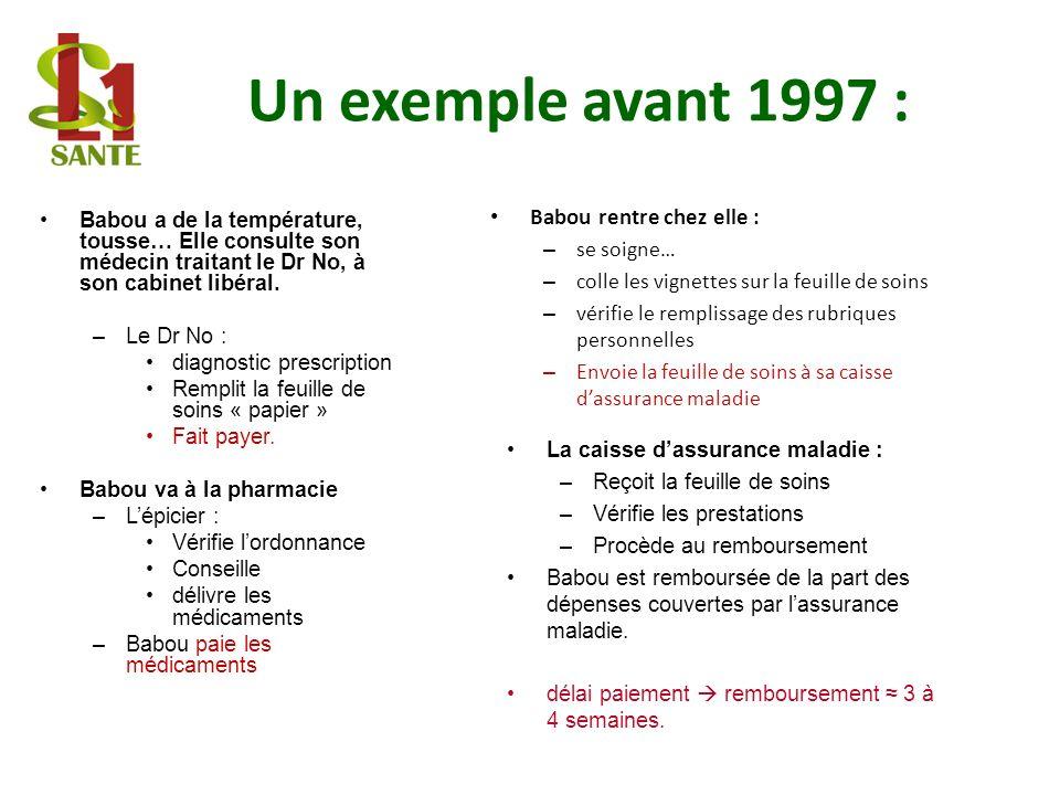 Un exemple avant 1997 : Babou a de la température, tousse… Elle consulte son médecin traitant le Dr No, à son cabinet libéral. –Le Dr No : diagnostic