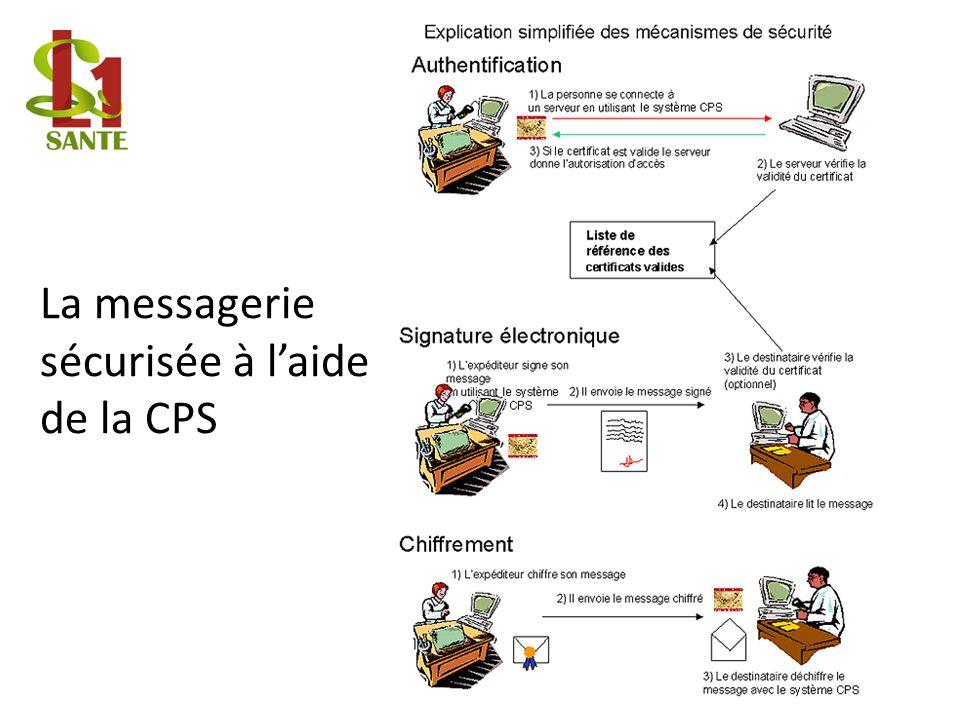La messagerie sécurisée à laide de la CPS