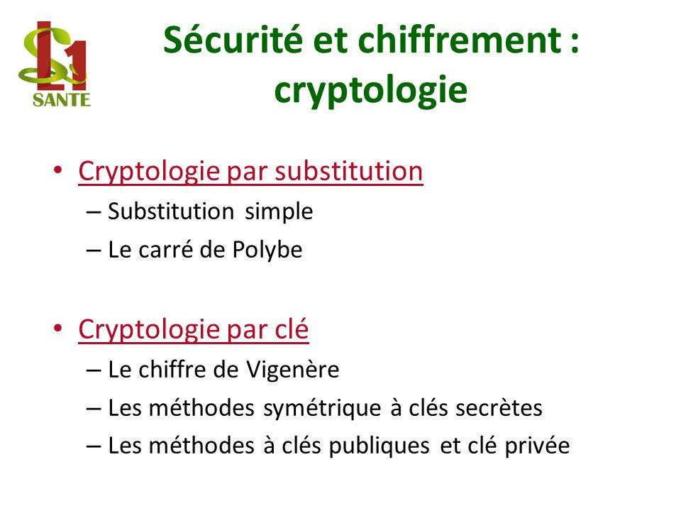 Sécurité et chiffrement : cryptologie Cryptologie par substitution – Substitution simple – Le carré de Polybe Cryptologie par clé – Le chiffre de Vige