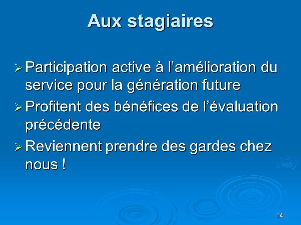 Participation active à lamélioration du service pour la génération future Participation active à lamélioration du service pour la génération future Pr